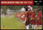 STR232  British Infantry Firing Line 1701-1714